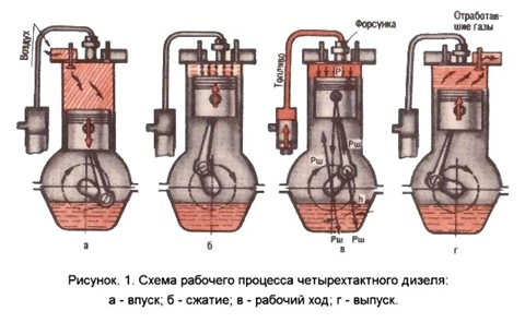 4 takt motor 4 zylinder animation software