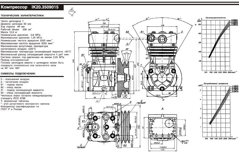 Технические характеристики компрессора: *Число цилилиндров, шт - 1 *Номинальный диаметр цилиндра, мм - 92 *Ход поршня...