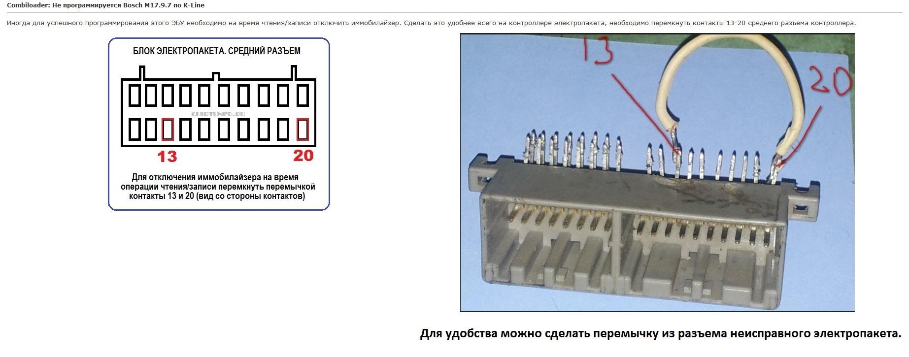 инструкция по программе chiploader 1 97 7