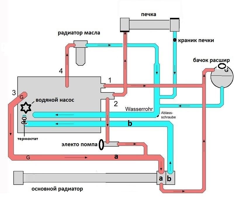 Схема отопления т4 транспортер стекло лобовое на фольксваген транспортер