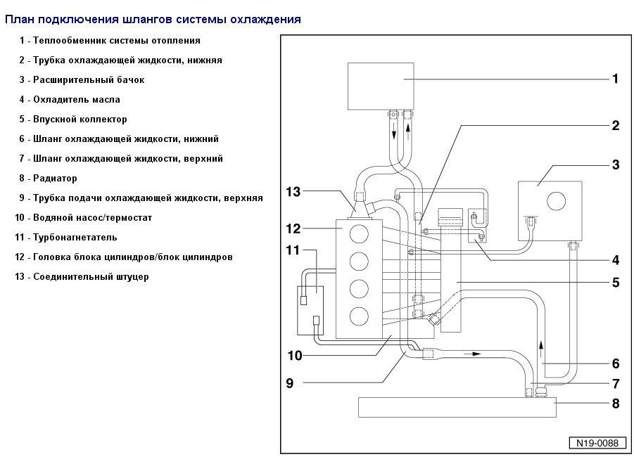 Бинар 5s схема подключения