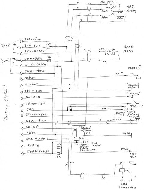 схема подключения Pantera