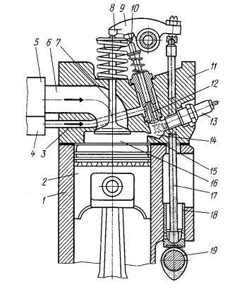 Схема форкамерного двигателя.