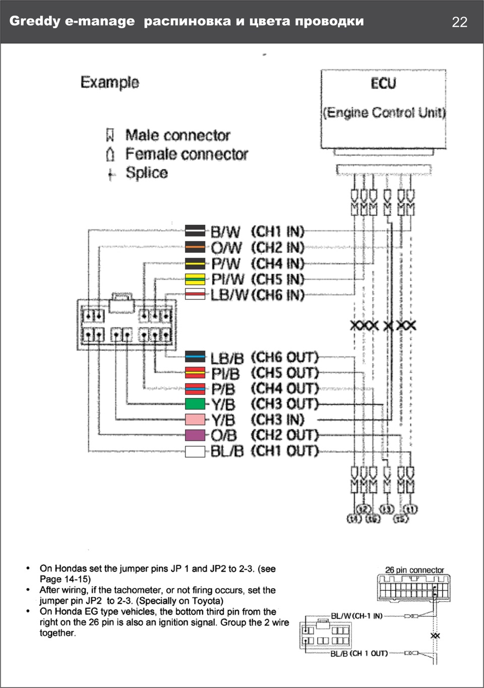 Emanage Blue Wiring Diagram - Cat5 Wiring Diagram