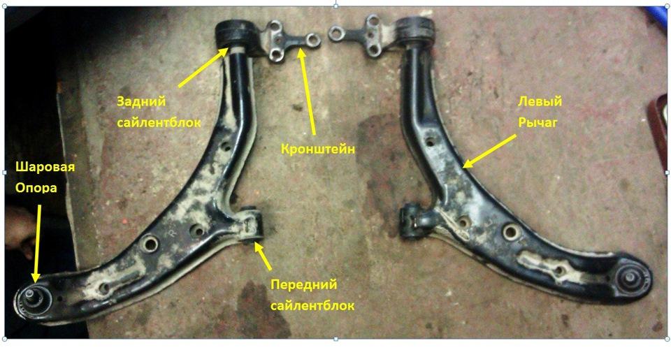 Замена сайлентблоков передних рычагов ниссан альмера н16