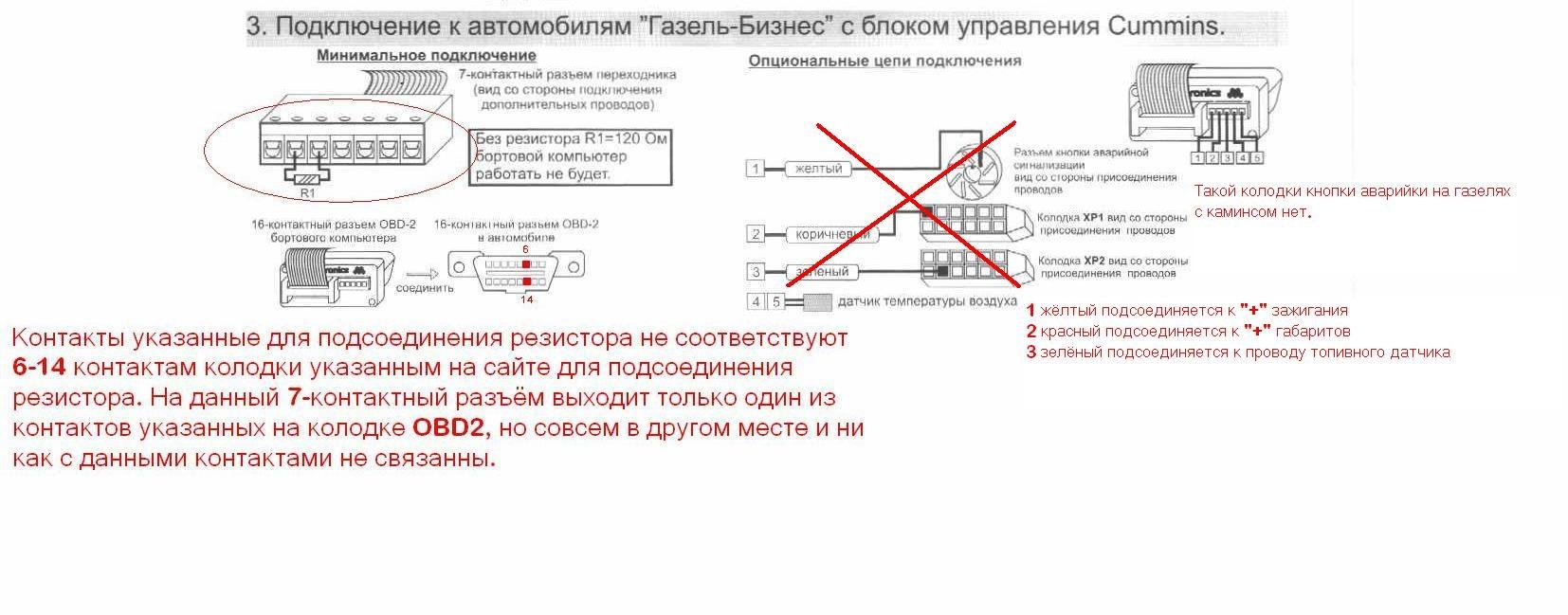 схема приборной панели соболь бизнес