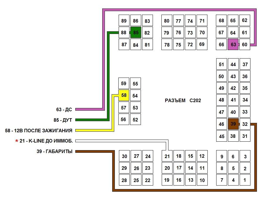 схема подключения к С202