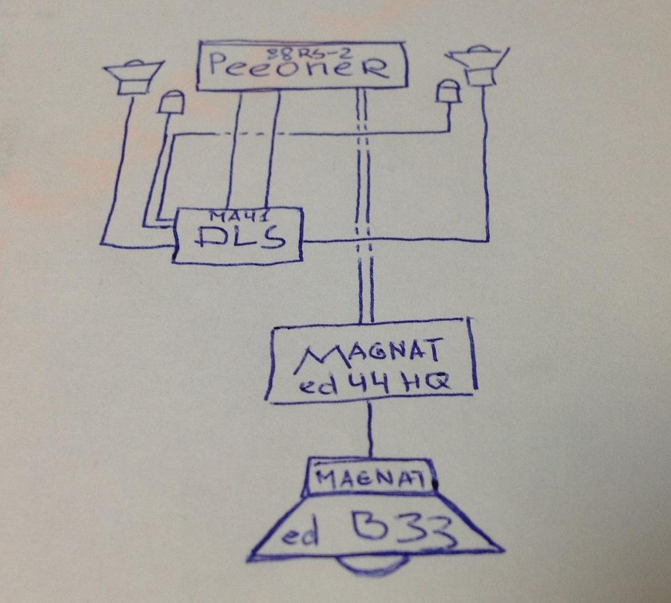 dls ma41 инструкция схема подключения