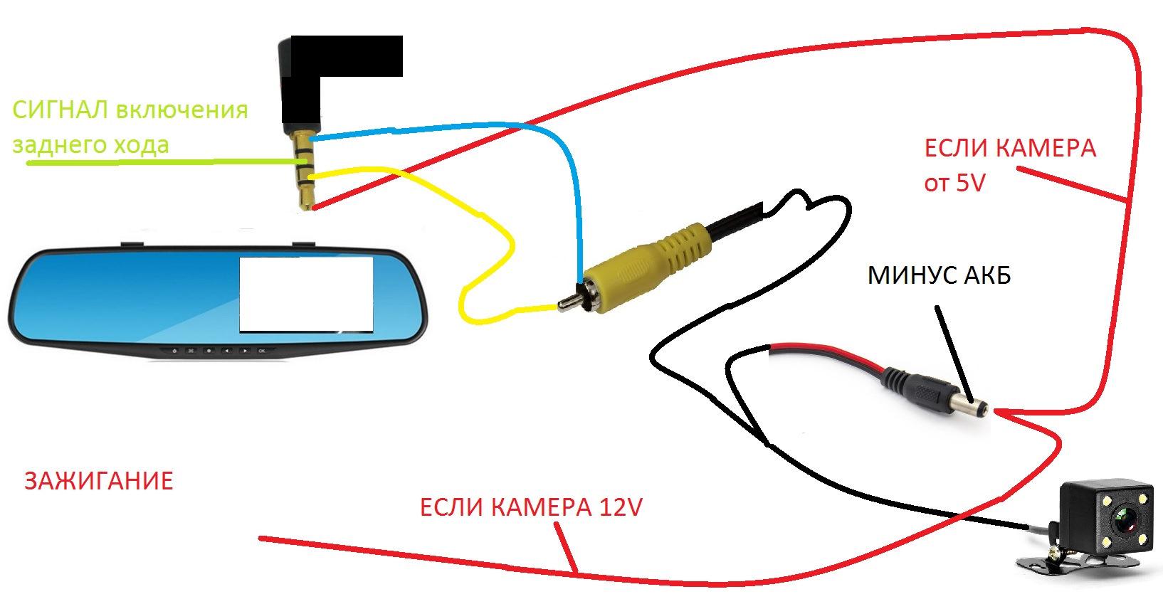 регистраторы для скрытой установки для авто