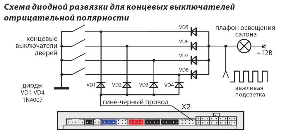 Блок антенны содержит также