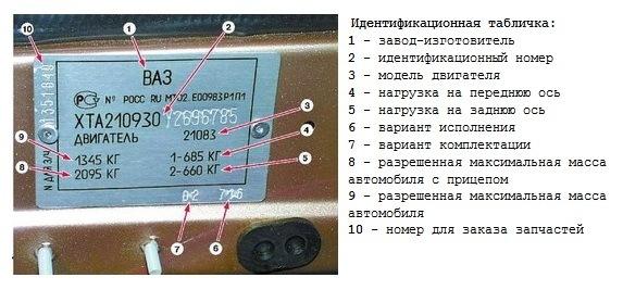 комплектация камаз по вин хтс номеру интернет-магазине Нижнем