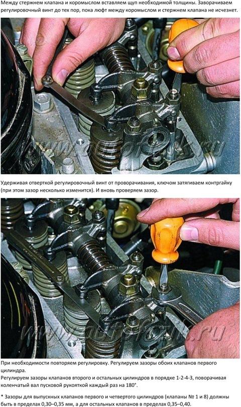 Схемa двигaтеля зил 130
