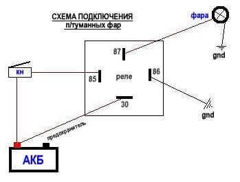 Как подключить туманки через реле схема
