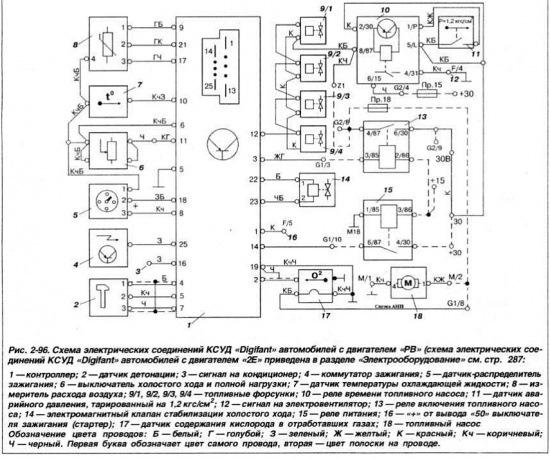 Схема косы ЭБУ двигателя PB