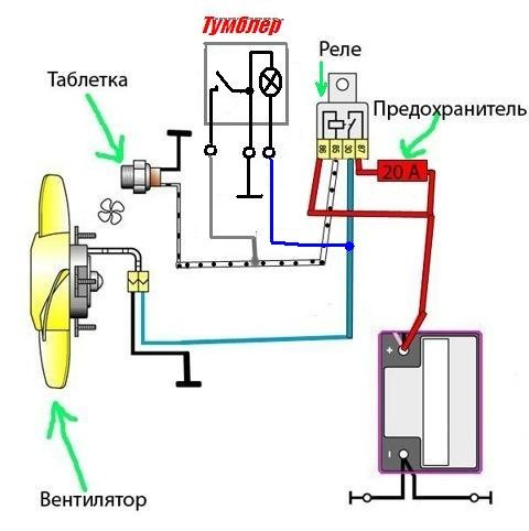 Схема включения системы охлаждения фото 33