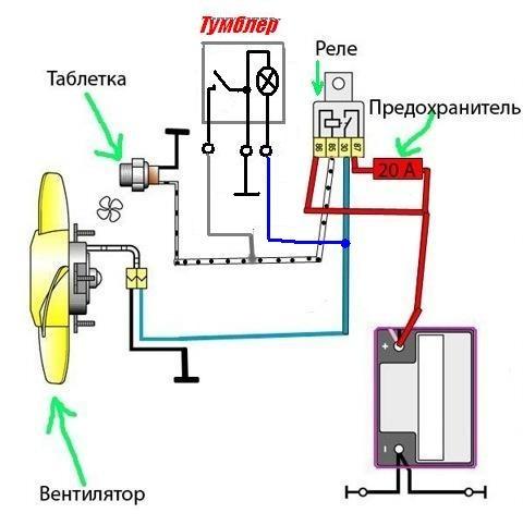 Схема вкл вентилятора