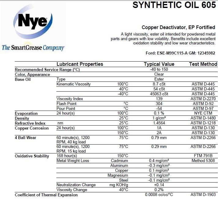 рекомендуемое масло для toyota celica