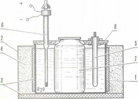 Тип проникающая лахта гидроизоляция