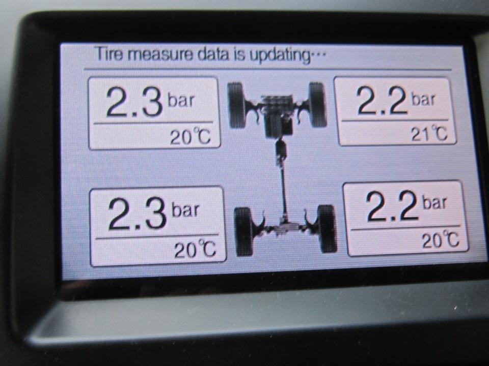 система контроля давления в шинах для nissan