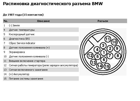 E30 Motronic Wiring Diagram : Bmw e motronic wiring diagram jeffdoedesign