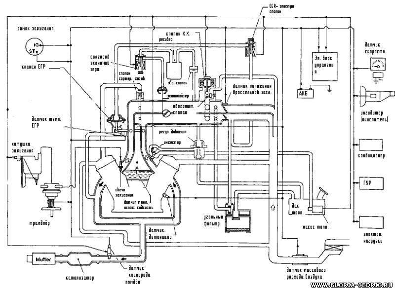 подробная схема электрооборудования nissan cedric