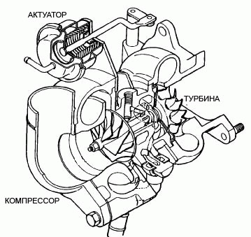 980896 besides Din Cable Wiring Diagram For A besides Wiring Diagram For A Pioneer Car Cd Player together with Toshiba Wiring Diagram likewise Subaru Legacy Turbo. on blaupunkt wiring diagram