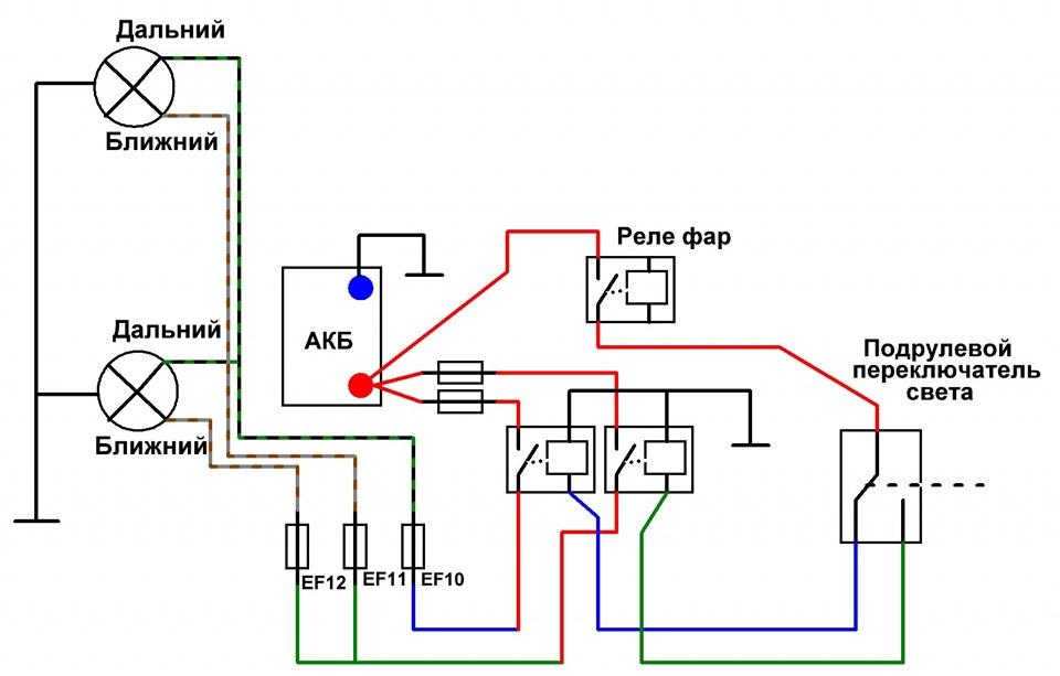 Схема подключения реле света фар на уаз