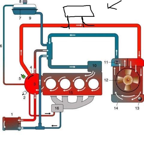 Замена жидкости гидроусилителя руля бортжурнал audi a4