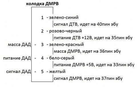 Распиновка ДМРВ №116.