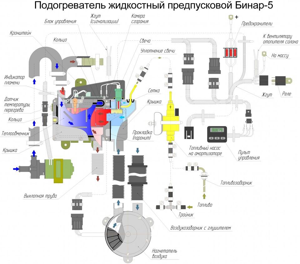 схема мотор-помпа-бинар-печка-мотор бинар5д опель омега б