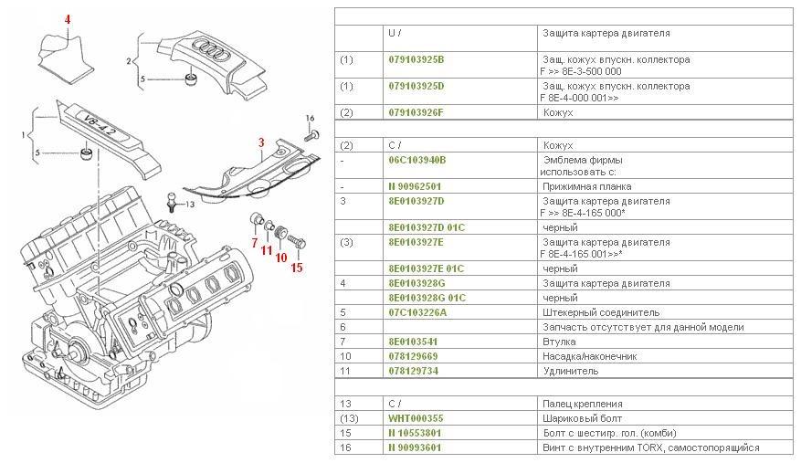 Cхема с номерами деталей