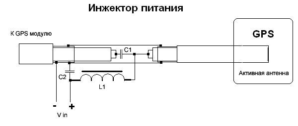 Внешняя антенна схема