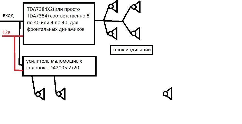 педварительная схема
