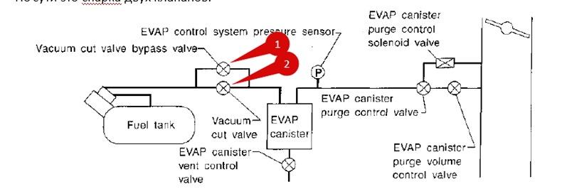 vacuum cut valve bypass valve nissan