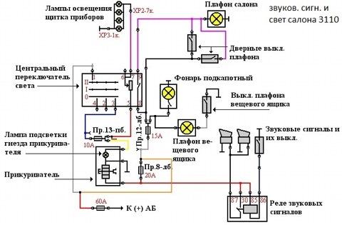 Схема звуковых сигналов и свет