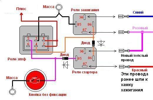 Стоп и пуск двигателя от одной кнопки.  Установка аварийки на ваз 2101-03.