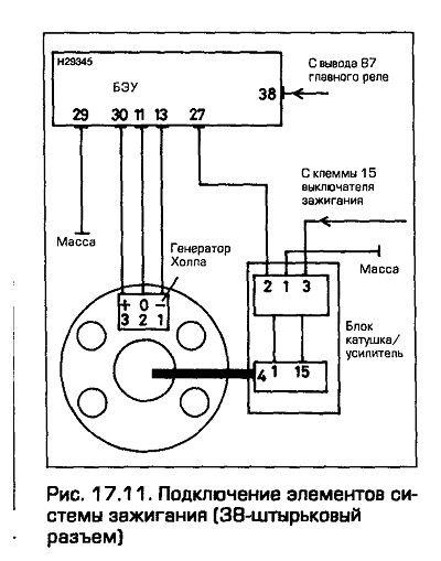 система зажигания транспортера