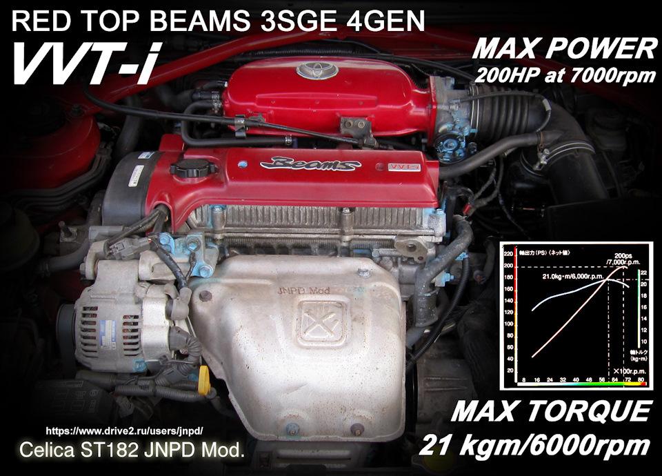 3S-GE Beams VVT-I RedTop — DRIVE2