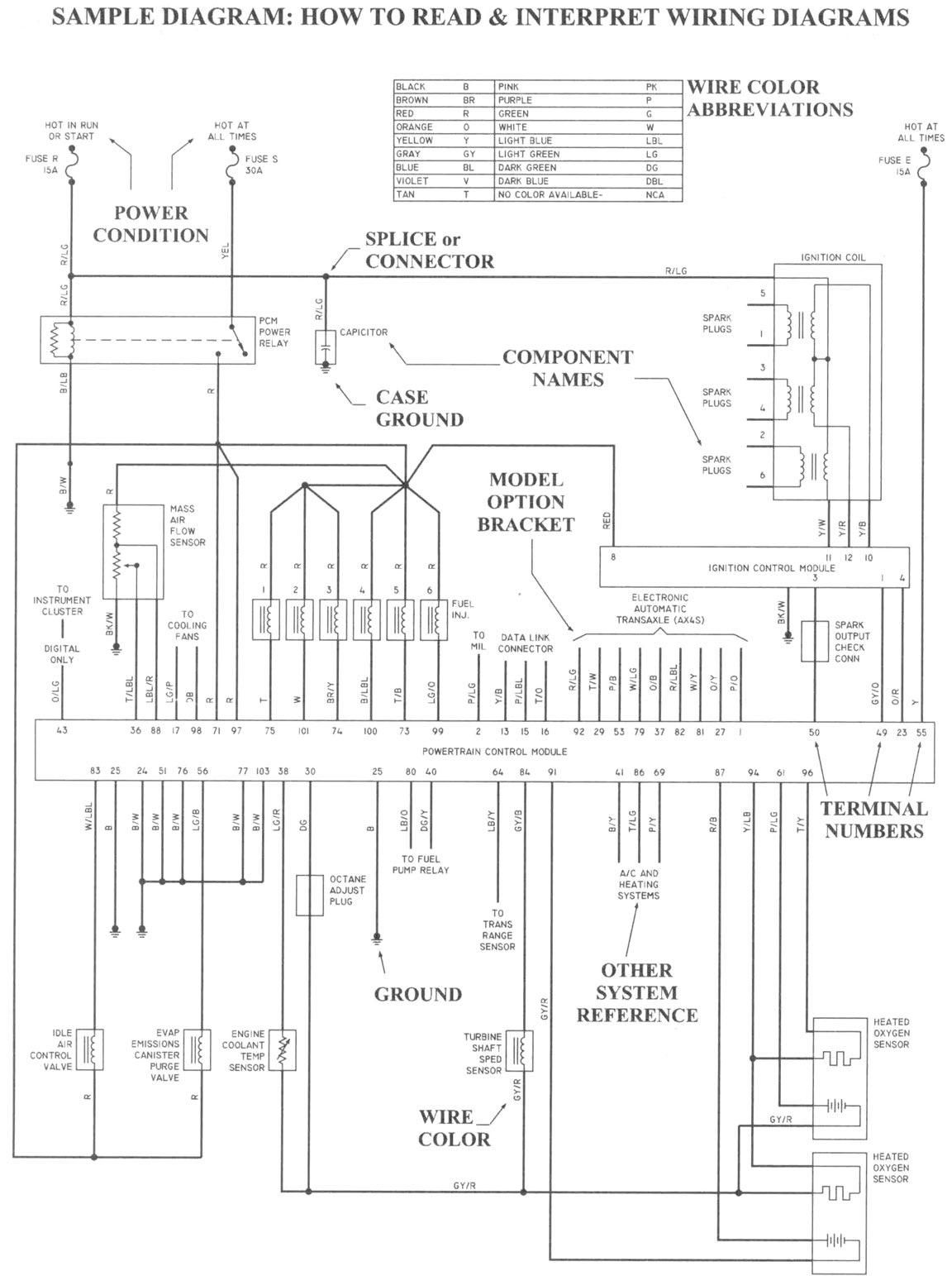 Sample Diagram Lq1 34 Pontiac Grand Interpreting Wiring Diagrams How To Read And Interpret