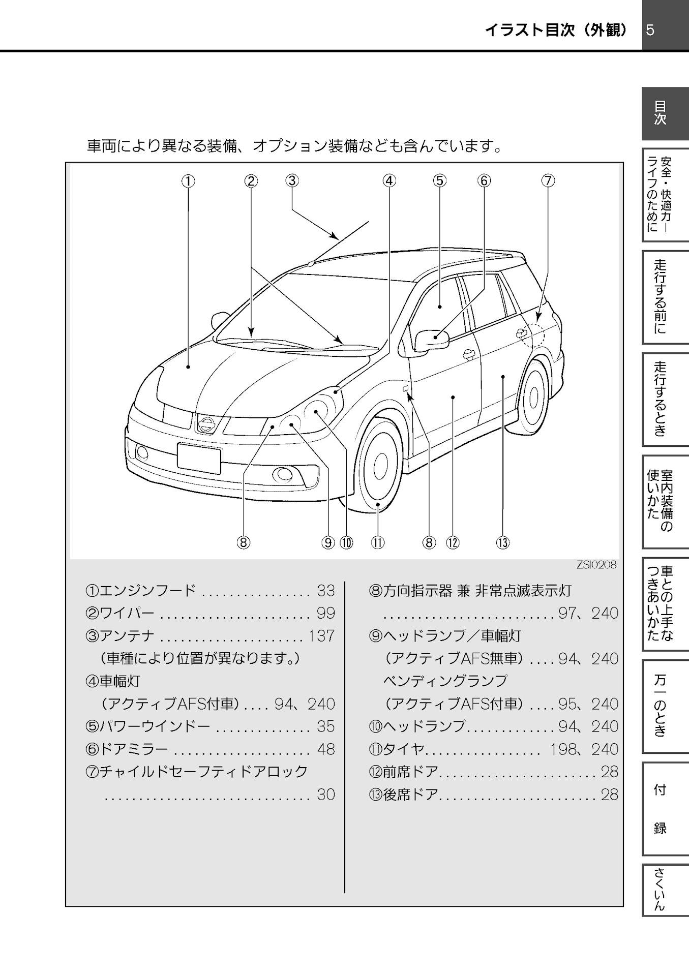 operating instructions nissan wingroad y12 japanese 250 pages rh drive2 com Nissan Wingroad Y12 Trim nissan wingroad y12 workshop manual
