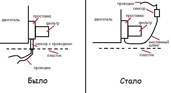 типа схема