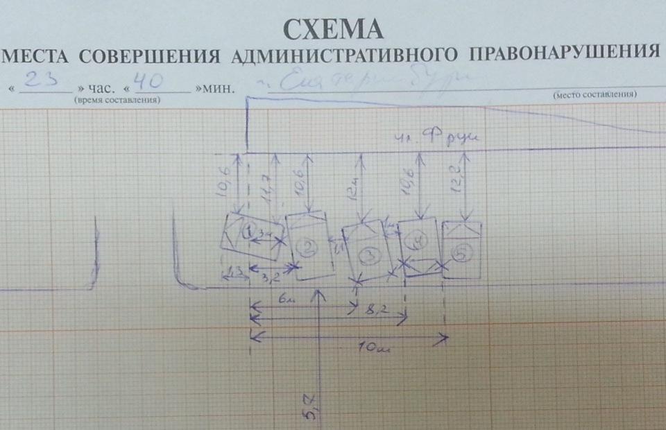 Схема ДТП.