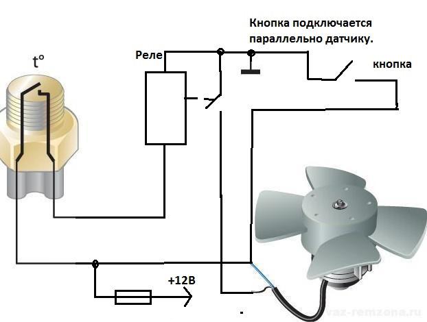 Как сделать вентилятор принудительным на ваз 2109 198