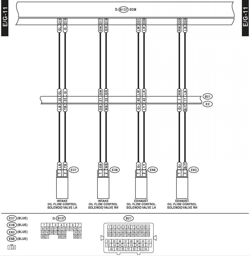 konfiguratsiya-zhenskih-zhop