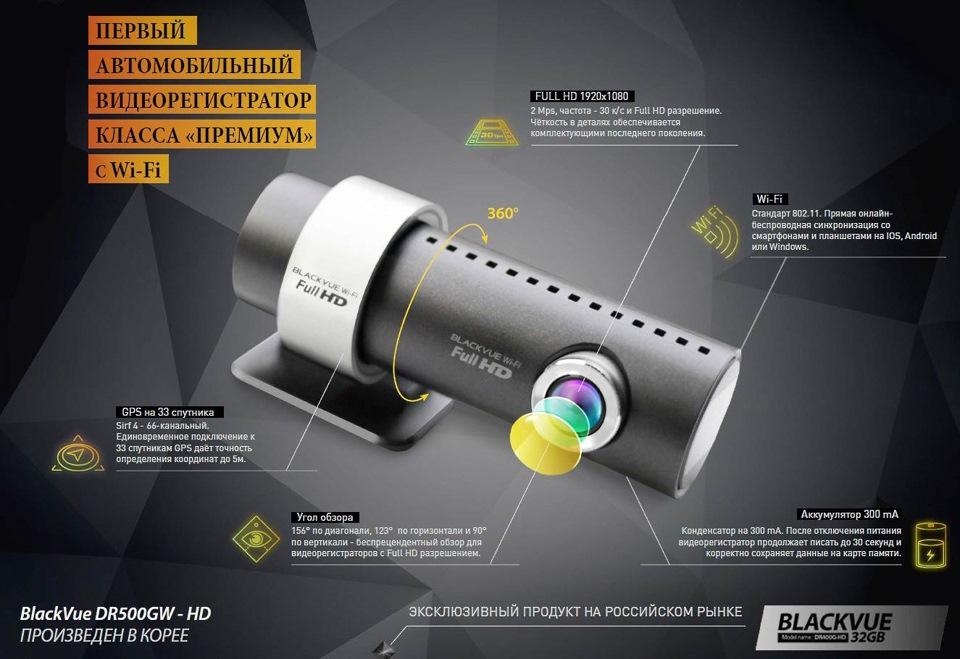 Выбрать пиздатый видеорегистратор фулашди