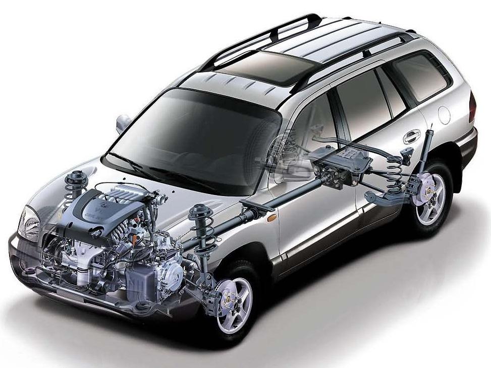 Hyundai Santa Fe 2.0 CRDI ›