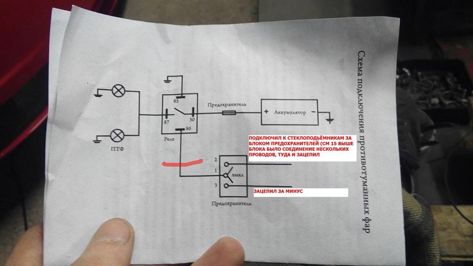 Как сделать админку сервера css v34