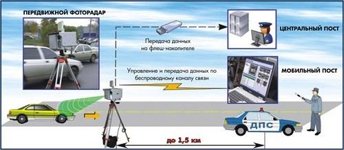 измеритель скорости арена инструкция - фото 11