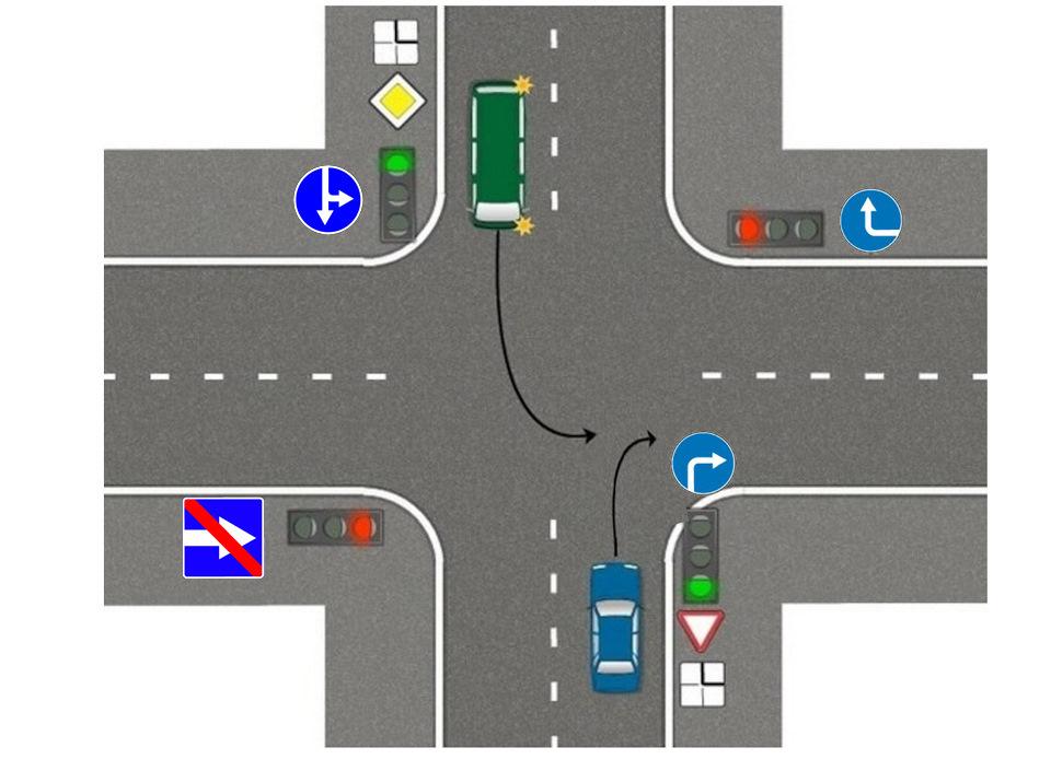 при перекресток регулируемый светофором в картинках так будут
