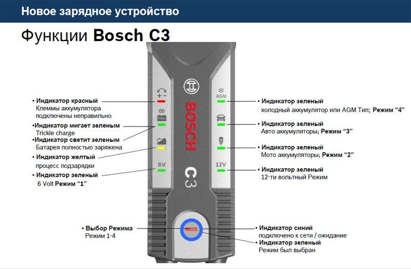 bosch c3 инструкция на русском